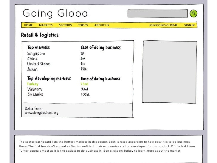 The next page to load is the Turkey country dashboard, filtered to the retail logistics sector.   This page lists a series ...