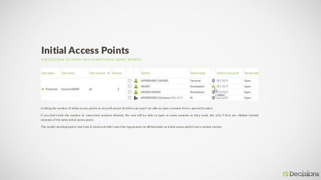 RESTRICTIONS TO VERIFY AN AUTHENTICATED USERS' IDENTITY Initial Access Points Limiting the number of initial access points...