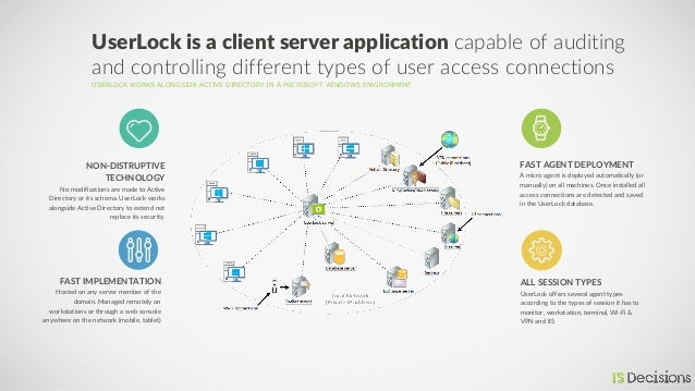 USERLOCK WORKS ALONGSIDE ACTIVE DIRECTORY IN A MICROSOFT WINDOWS ENVIRONMENT UserLock is a client server application capab...
