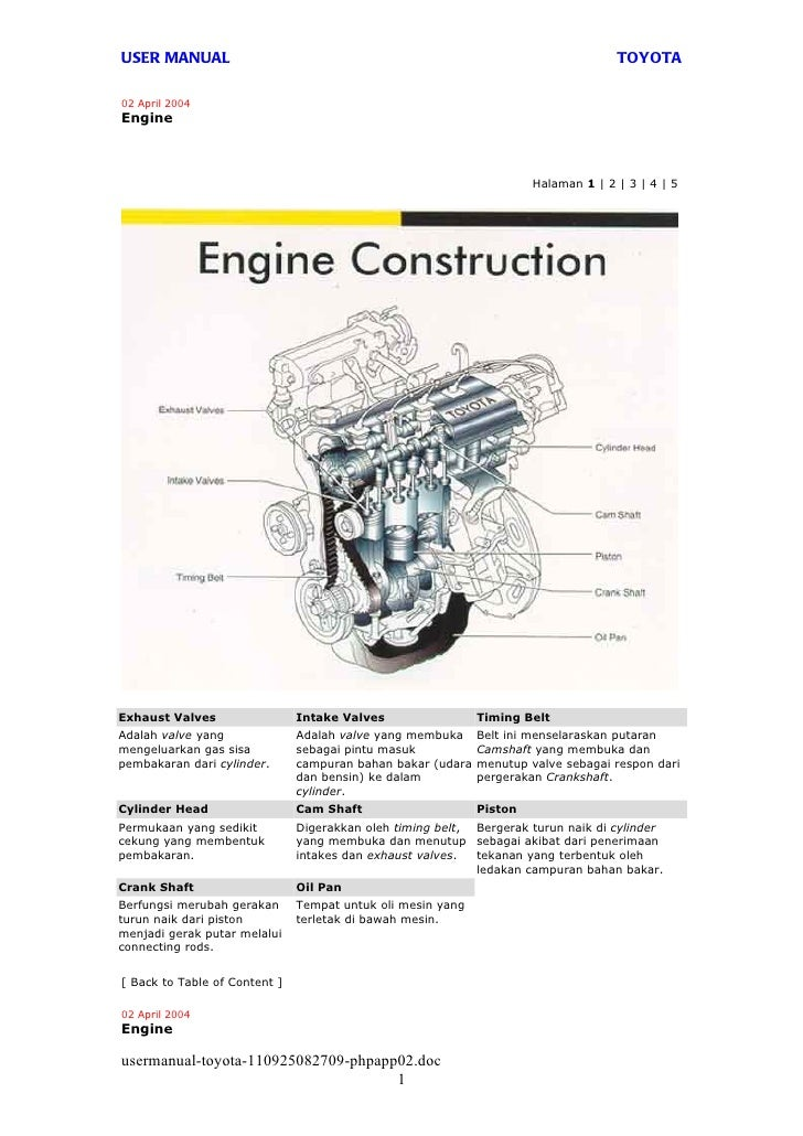 USER MANUAL                                                                         TOYOTA02 April 2004Engine             ...