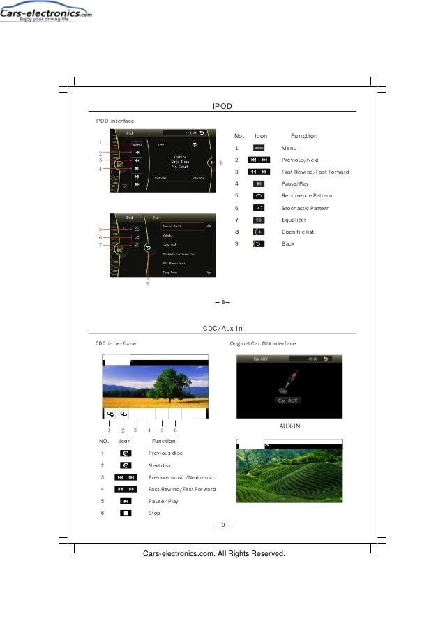 gva gps navigator user manual