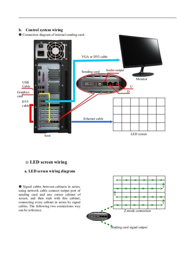 [SCHEMATICS_44OR]  User manual for outdoor fixed installation led billboard display | Led Sign Wiring Diagram |  | SlideShare