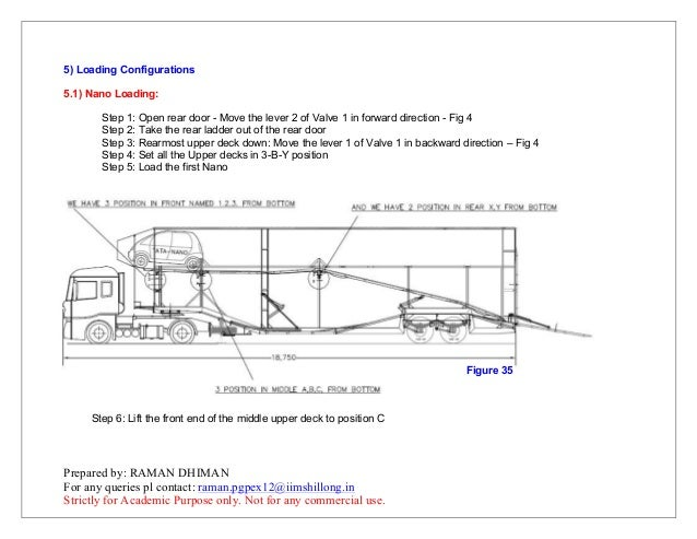 User manual for tata prima 4928 car carrier application 27 asfbconference2016 Choice Image