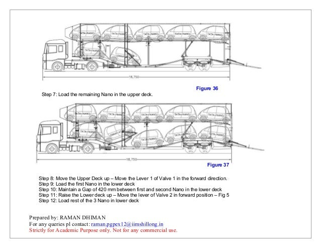 User manual for tata prima 4928 car carrier application 28 asfbconference2016 Choice Image