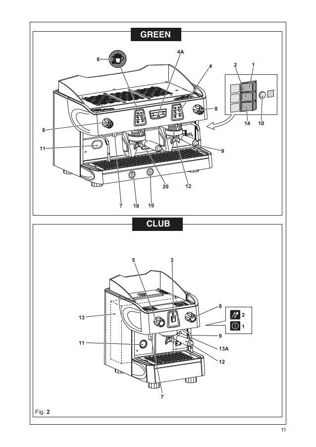 User manual promac coffee machines 91-9899332022 INDIA Dealer