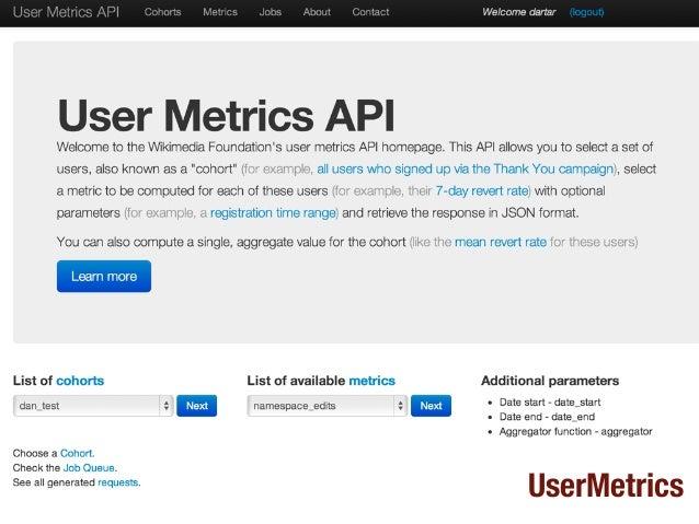 UserMetrics