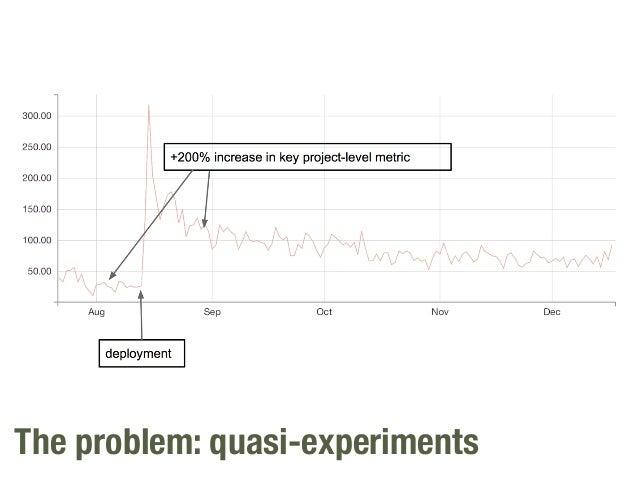 The problem: quasi-experiments
