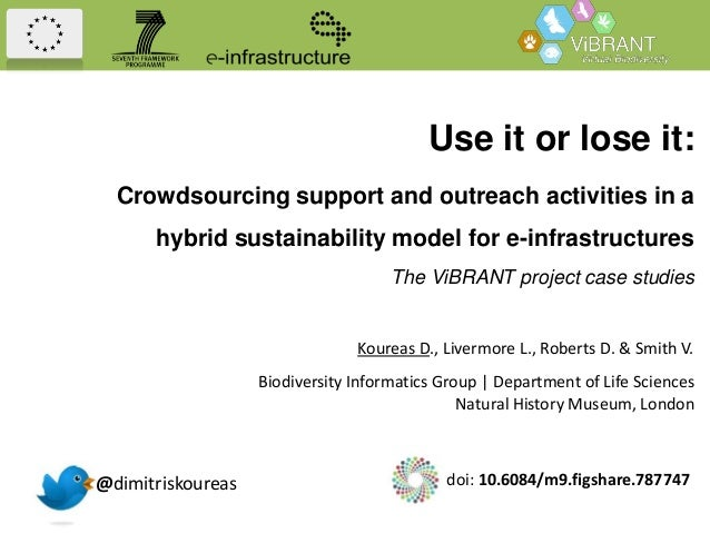 Use it or lose it: Crowdsourcing support and outreach activities in a hybrid sustainability model for e-infrastructures Th...