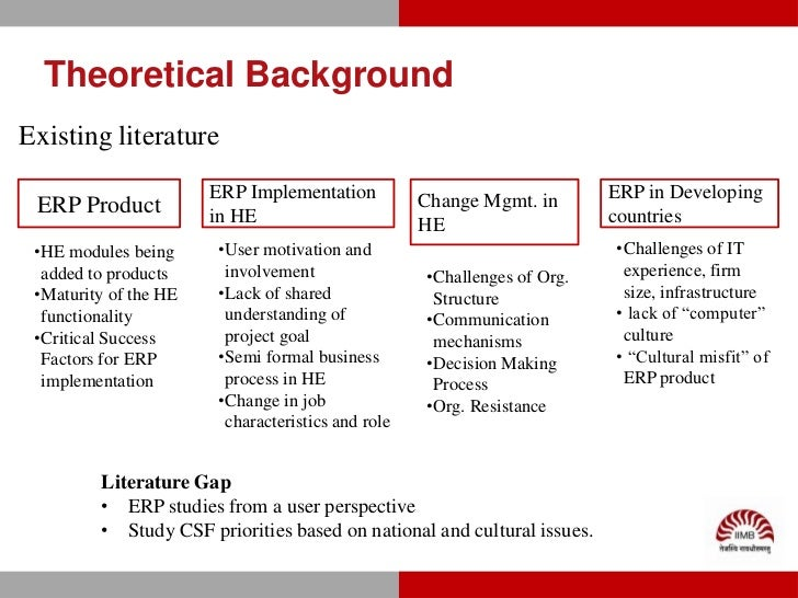Literature Review Of Erp Implementation