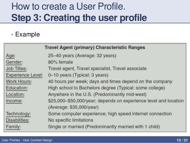 User profiles. Personas