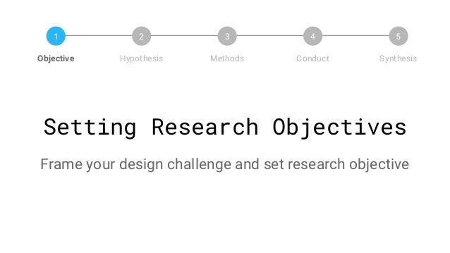 Validating product ideas through lean user research objectives