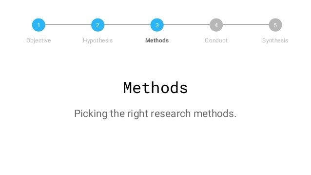 User Research  Do or Do Not? How to design better products