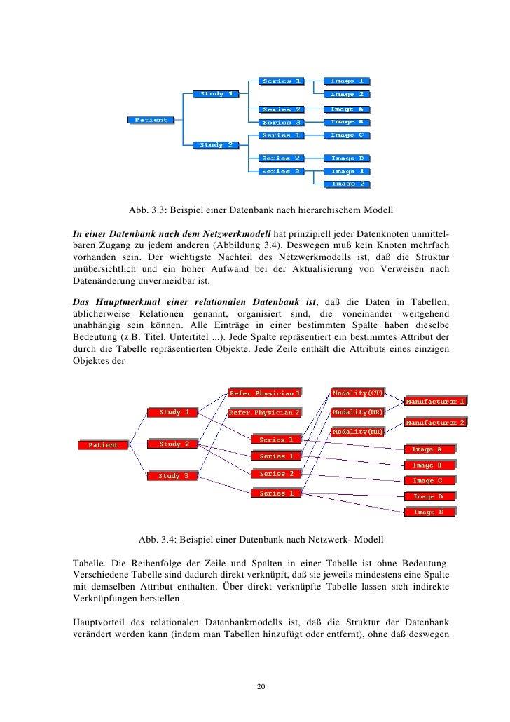 Abb. 3.3: Beispiel einer Datenbank nach hierarchischem Modell  In einer Datenbank nach dem Netzwerkmodell hat prinzipiell ...