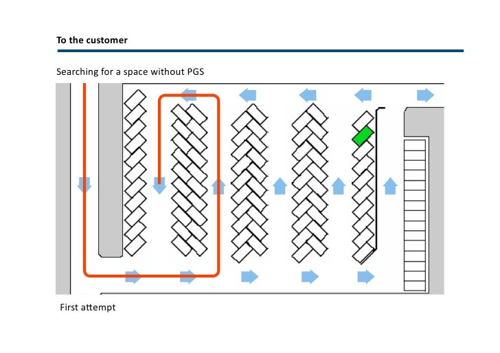 To the customer <ul><li>Time saving </li></ul><ul><li>Improved customer experience </li></ul><ul><li>Increased security </...
