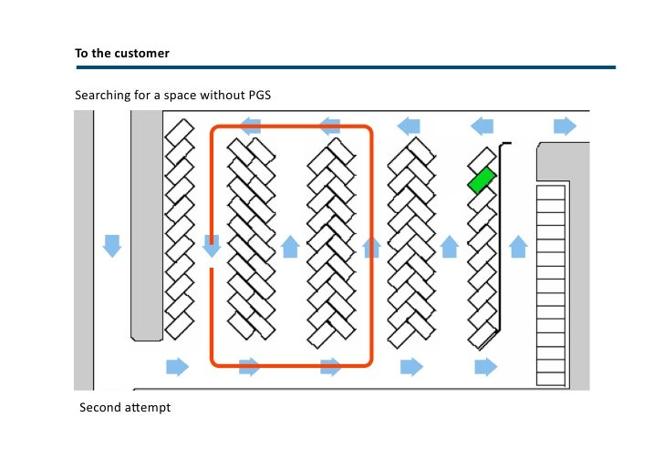To the customer Searching for a space without PGS A