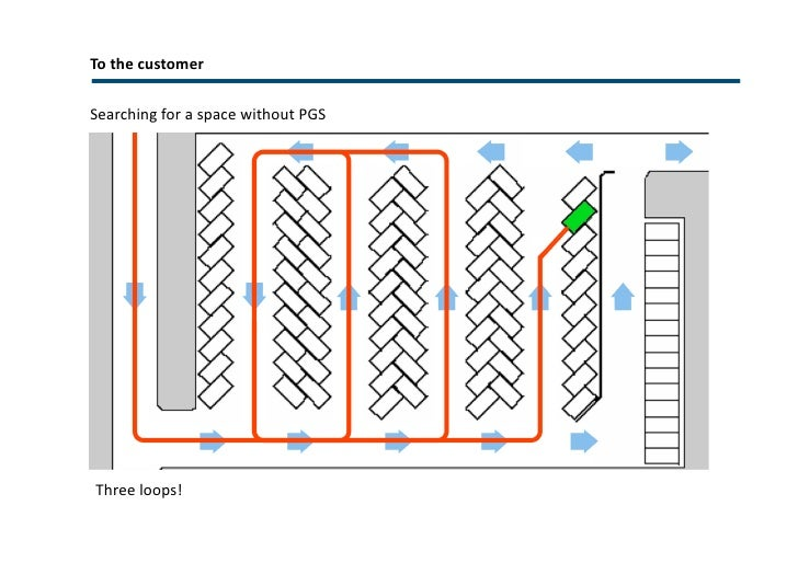 To the customer Searching for a space without PGS Second attempt