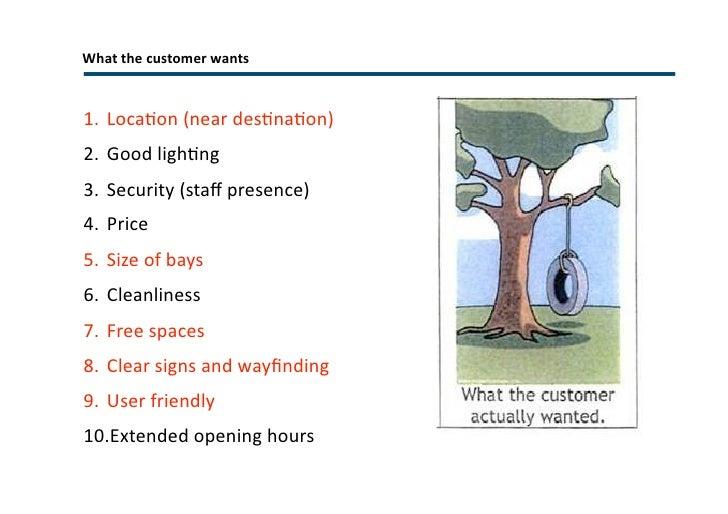 What the customer wants  <ul><li>Location (near destination) </li></ul><ul><li>Good lighting </li></ul><ul><li>Security (s...