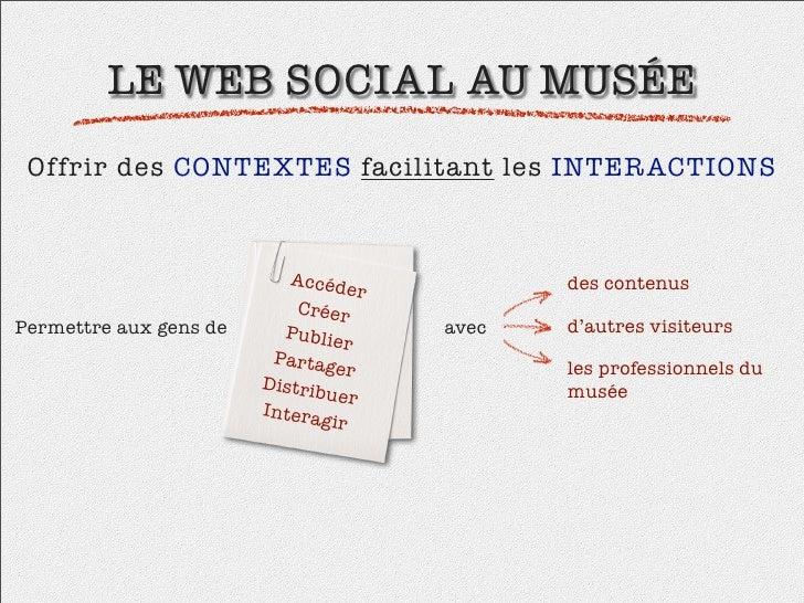 LE WEB SOCIAL AU MUSÉE  Offrir des CONTEXTES facilitant les INTERACTIONS                              Accéd              d...