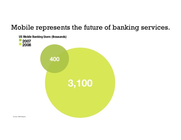Mobile represents the future of banking services.          US Mobile Banking Users (thousands)               2007         ...