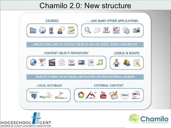 Chamilo 2.0: New structure