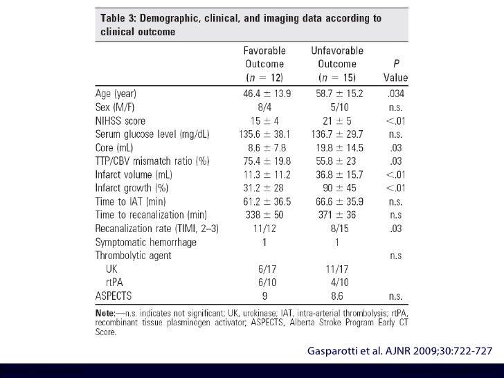 Gasparotti et al. AJNR 2009;30:722-727 INCICh/CT Scanner del Sur División TC y US/Unidad PET-CT