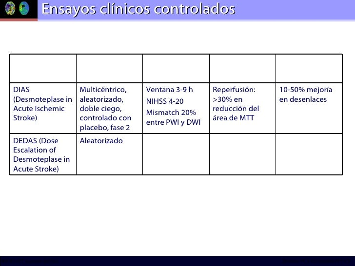 Ensayos clínicos controlados Aleatorizado DEDAS (Dose Escalation of Desmoteplase in Acute Stroke) 10-50% mejoría en desenl...