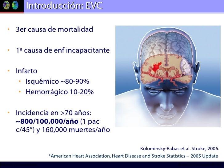 Introducción: EVC <ul><li>3er causa de mortalidad </li></ul><ul><li>1ª causa de enf incapacitante </li></ul><ul><li>Infart...