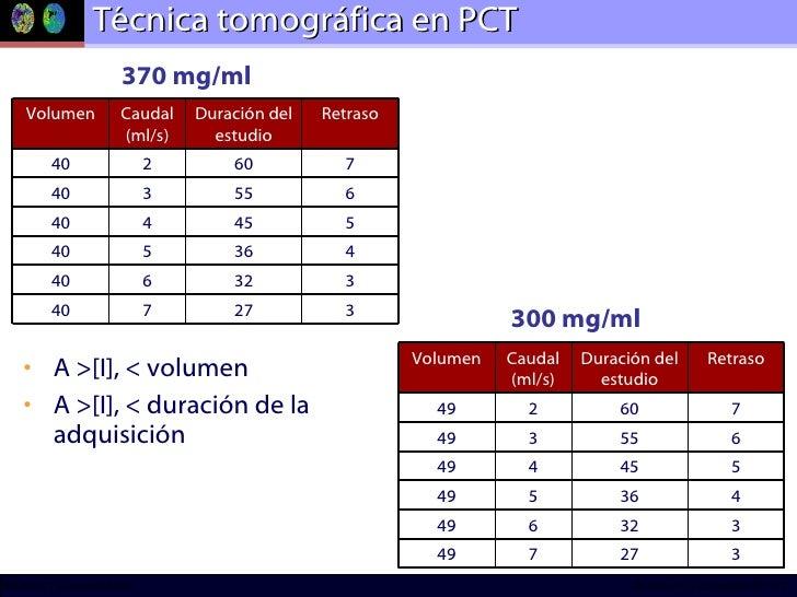 Técnica tomográfica en PCT <ul><li>A >[I], < volumen </li></ul><ul><li>A >[I], < duración de la adquisición </li></ul>370 ...