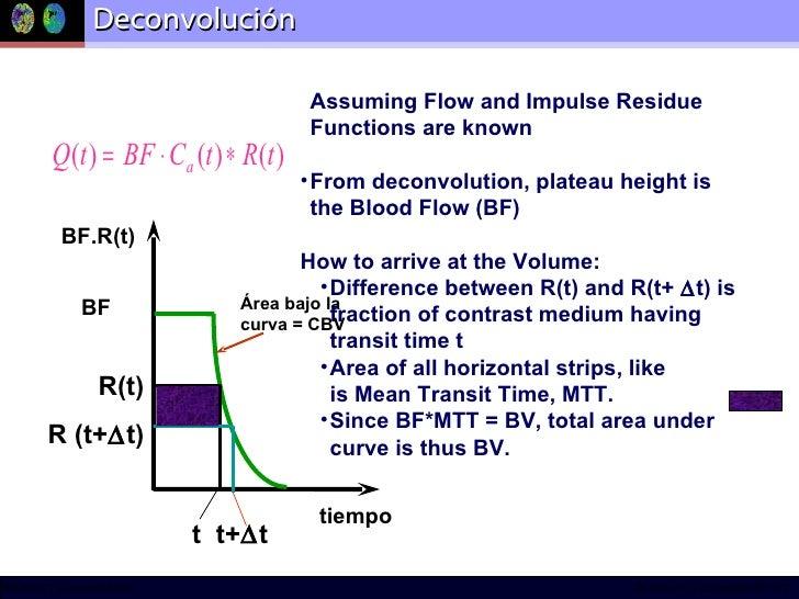 Deconvolución BF.R(t) tiempo BF Área bajo la curva = CBV <ul><li>Assuming Flow and Impulse Residue Functions are known </l...