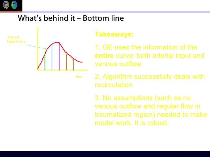 What's behind it – Bottom line Takeaways:   1. GE uses the information of the  entire  curve: both arterial input and veno...