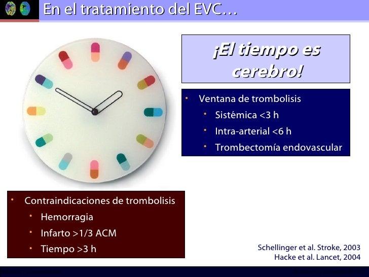En el tratamiento del EVC… ¡El tiempo es cerebro! <ul><li>Ventana de trombolisis </li></ul><ul><ul><li>Sistémica <3 h </li...