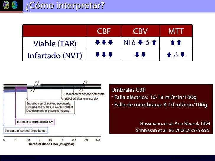 ¿Cómo interpretar? <ul><li>Umbrales CBF </li></ul><ul><li>Falla eléctrica: 16-18 ml/min/100g  </li></ul><ul><li>Falla de m...