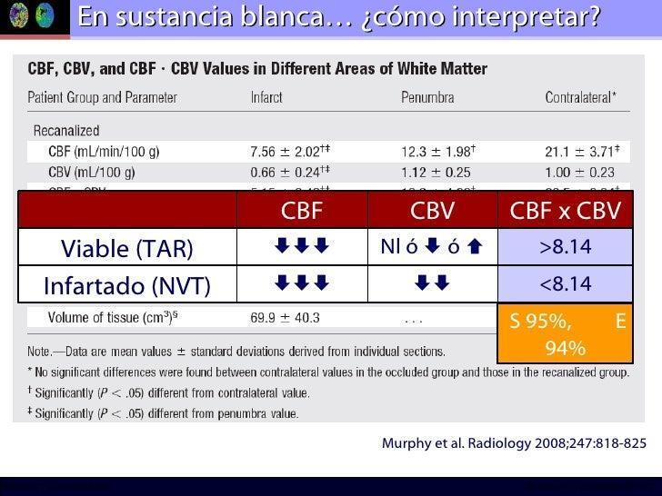 En sustancia blanca… ¿cómo interpretar? Murphy et al. Radiology 2008;247:818-825 S 95%,  E 94% <8.14   Infartado (NVT...