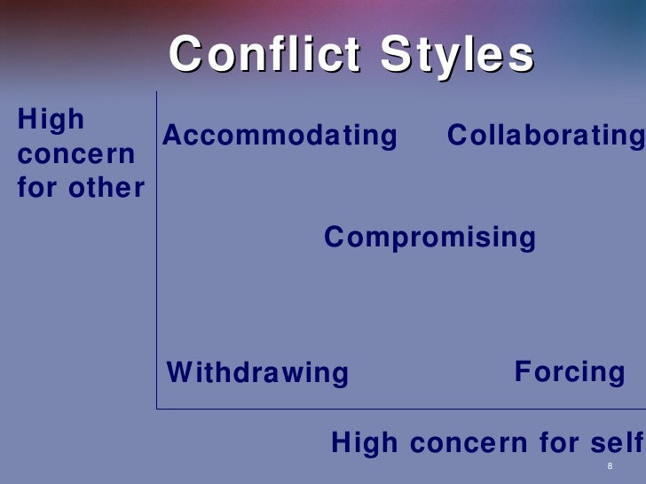 managing conflict and interpersonal relationships Interpersonal conflict refers to a conflict between two individuals  practice or  exposure to such situations can help you develop better conflict handling skills.