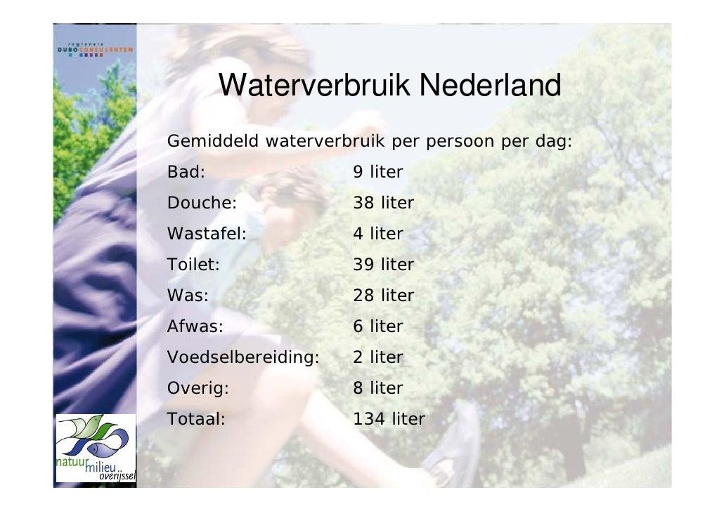 gemiddeld waterverbruik per persoon per jaar