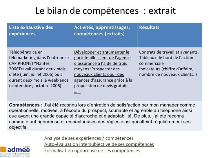 Exemple Portefeuille De Competences