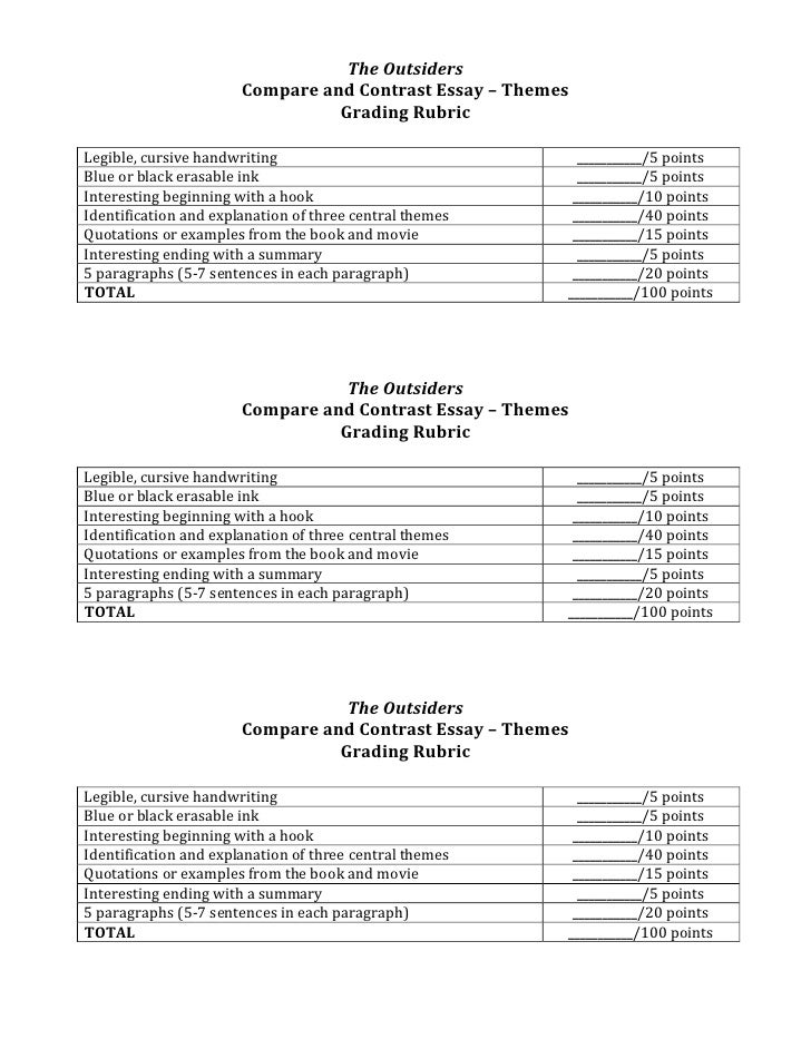 whap compare and contrast essay rubric Ap® world history 2011 scoring guidelines the intent of the question was for students to compare the rise of two of the essay contains a valid thesis.