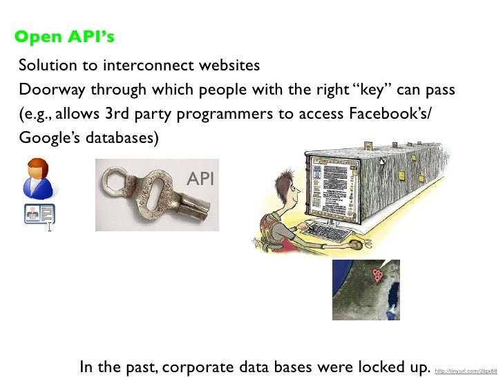 """Open API's Solution to interconnect websites Doorway through which people with the right """"key"""" can pass (e.g., allows 3rd ..."""
