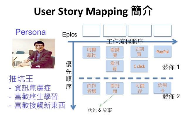 User Story Mapping簡介 Persona 推坑王 - 資訊焦慮症 - 喜歡終生學習 - 喜歡接觸新東西 Epics 工作流程順序 優 先 順 序 找書 看內容 購物車 付款 用標 頭找 依作 者選 看摘 要 看目 錄 看封 面...