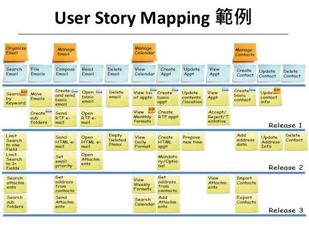 UserStoryMapping範例