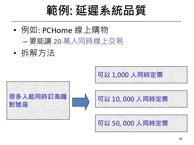 範例: 延遲系統品質 • 例如:PCHome 線上購物 – 要能讓 20萬人同時線上交易 • 拆解方法 43 很多人能同時訂高鐵 對號座 可以 1,000 人同時定票 可以 50, 000 人同時定票 可以 10, 000 人同時定票