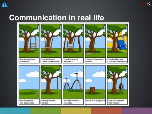 Communication in real life 11K