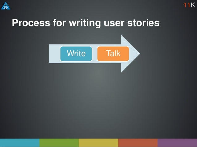 Process for writing user stories Write Talk 11K