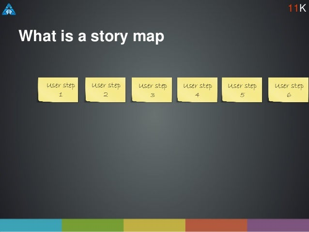 What is a story map User step 1 User step 2 User step 3 User step 4 User step 5 User step 6 11K