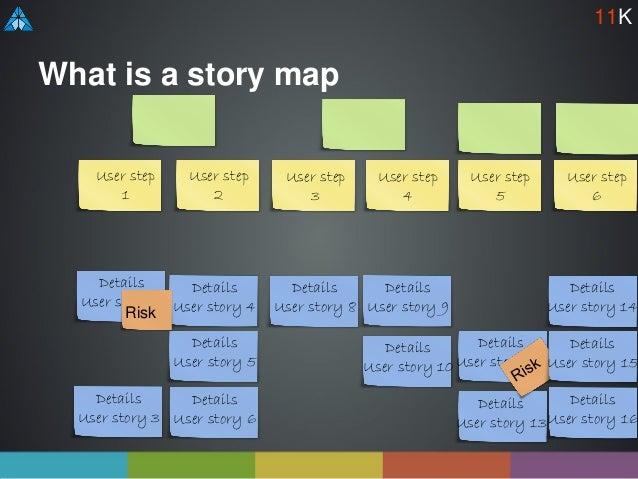 Details User story 12 Details User story 13 Details User story 8 Details User story 2 What is a story map User step 1 User...