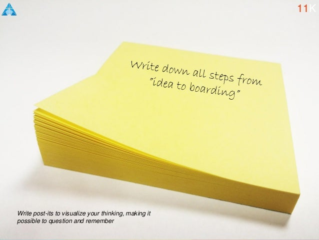 Write post-its to visualize your thinking, making it possible to question and remember 11K