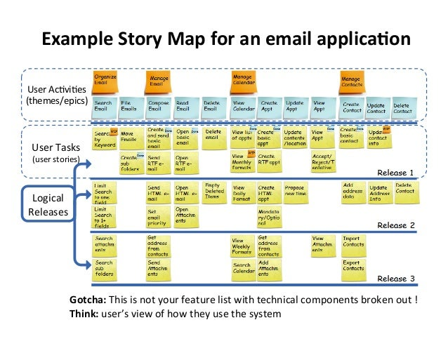 AgileCamp Silicon Valley 2015: User Story Mapping