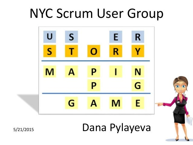 NYC Scrum User Group Dana Pylayeva5/21/2015