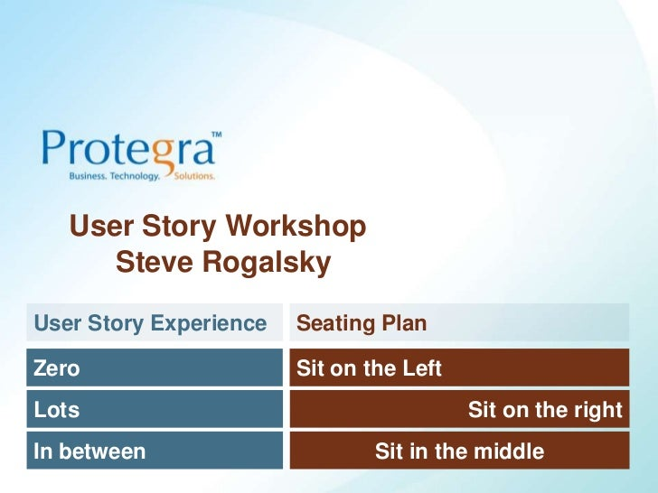 User Story Workshop            Steve RogalskyUser Story Experience                      Seating PlanZero                  ...