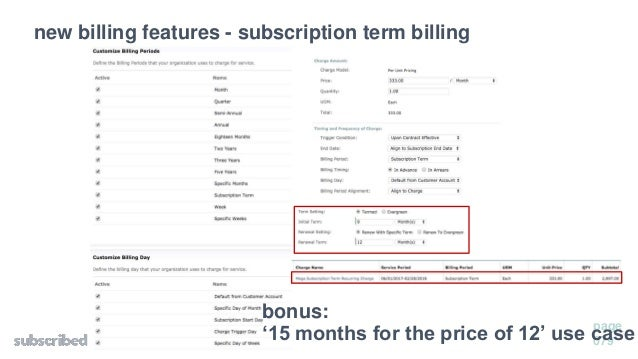 Subscribed 2017 Agile Pricing Packaging Strategies With Zuora